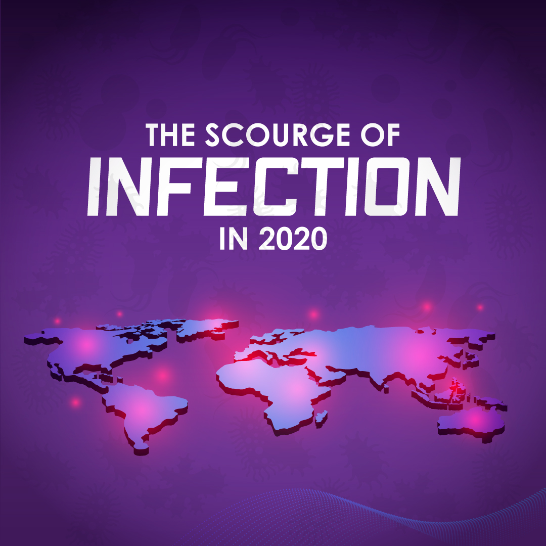 The Scourge of Infection in 2020